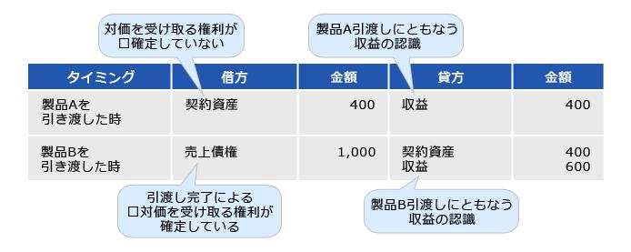 図:ケース1