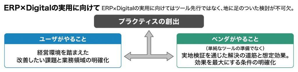 ERP×デジタルの実用に向けてはツール先行ではなく、地に足のついた検討が不可欠