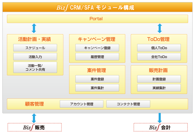 Index of /resource/images/solution/bizcrm_sfa/images